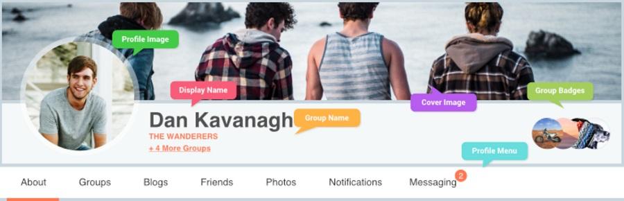 profilegrid