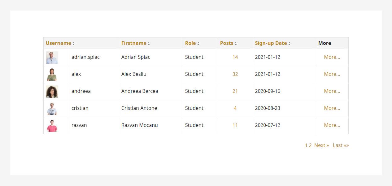 Profile Builder frontend member directory user listing